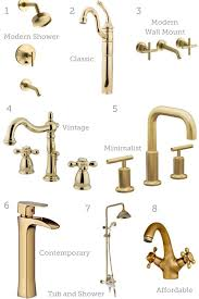 Bathtub Fixtures A Seriously Extensive Shopping Guide Of Gold Copper U0026 Bronze