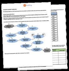 business analysis templates b2t training resource