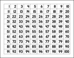 printable hundreds chart free printable hundreds chart printable maps eyes pinterest maths