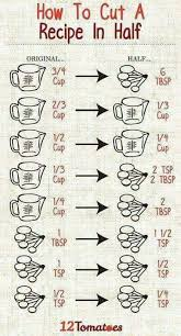 Measurements Of Kitchen Cabinets Best 25 Kitchen Measurements Ideas On Pinterest Measurement
