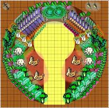 6 keyhole garden and mandala garden ecological garden