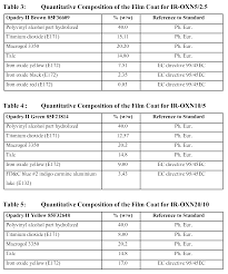 oxycodone dosage chart frenchtobac co