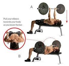 Sore Shoulder From Bench Press 5 Shoulder Savers When Bench Pressing