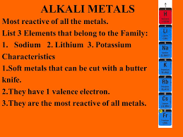 Most Reactive Metals On The Periodic Table Where Are The Most Reactive Nonmetals Located On Periodic Table