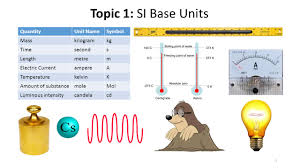physics topic 1 revision cards ppt video online download