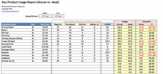 Restaurant Inventory Spreadsheet by Restaurant Operations Management Spreadsheets Restaurant
