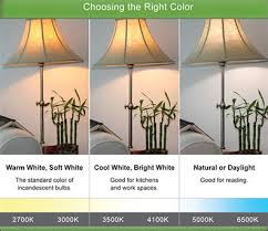 can i choose the color appearance of my energy efficient light