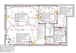 basement wiring electrical diy chatroom home improvement forum