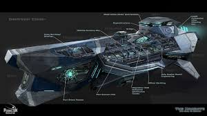Battlestar Galactica Floor Plan Your Ship The Mandate