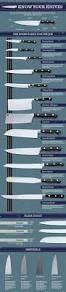 hells kitchen knives great chart we found on different types of knives and what they