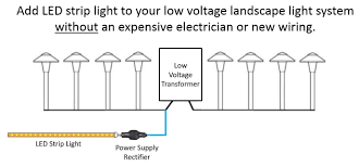 mini led light strips 12v 12a inline mini rgb led controller for led light strip wiring