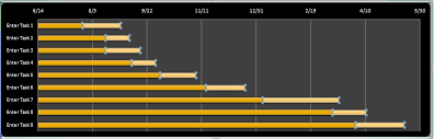 free gantt chart excel template download spreadsheettemple