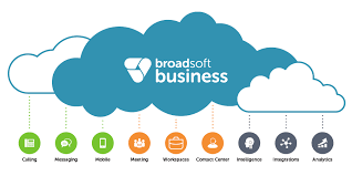 cloud communications application software platform broadworks
