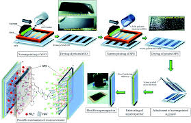 100 pdf energy storage and transportation prospects for new