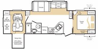 Cougar 5th Wheel Floor Plans 2008 Keystone Rv Cougar Series M 300 Srx Specs And Standard