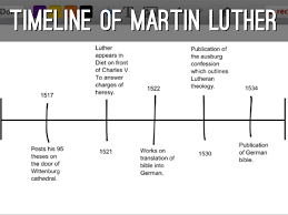 martin luther 95 thesis renaissance and reformation project by gabbie ford martin luther