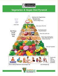 vegetarian u0026 vegan diet oldways