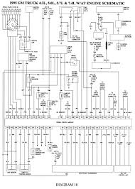 1995 chevrolet s10 wiring diagram 1995 wiring diagrams instruction
