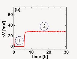 jmu physics u0026 astro blog