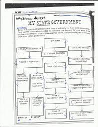 mspanicosclasssocialstudieswiki daily agenda