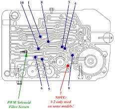 4l80e transmission schematic of 4l80e exploded view u2022 sharedw org
