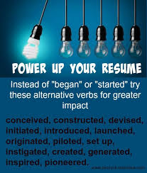 List Of Resume Action Verbs by 25 Unique Resume Action Words Ideas On Pinterest Resume Skills