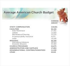 Church Programs Template Church Budget Template Example Best Photos Of Personal Budget