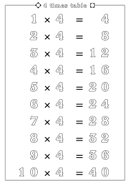 4 times table colouring worksheets fun multiplication worksheets