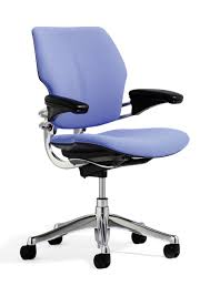 humanscale cpm one source