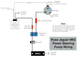 jaguar s type wiring diagram also jaguar wiring diagram jaguar