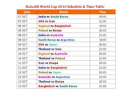 World Cup Table Learn New Things Kabaddi World Cup 2016 Schedule U0026 Time Table