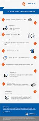 10 facts about taxation in ukraine infographic accace