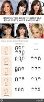 collections of hairstyles depending on face shape long