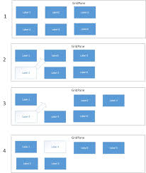 javafx grid layout exle java javafx gridpane drag and drop with a dynamic amount of labels