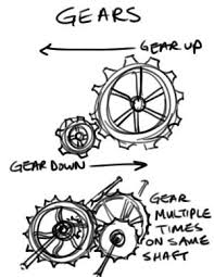 how to draw steampunk machines