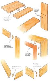 Different Wood Joints And Their Uses by How To Use Biscuit Joints Startwoodworking Com