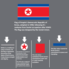 Slovenia Flag Meaning Flag Of North Korea Wallpapers Misc Hq Flag Of North Korea