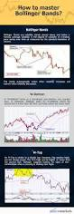 the 97 best images about finance on pinterest hedges finance