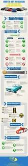 lexus used car singapore best 25 used car websites ideas on pinterest sip trunking ford
