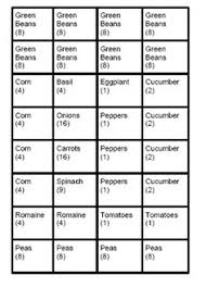 printable square foot gardening cheat sheets plant u0026 plate