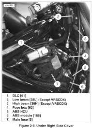 access to data port 1130cc com the 1 harley davidson v rod forum
