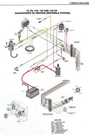 1979 mercury 115 wiring diagram wiring diagram and schematic design