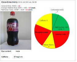 coke zero health risks coloring coloring page