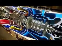 pratt whitney pt6a turboprop turbine animation youtube inside the pratt whitney canada pt6 turboprop engine youtube