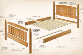 Fine Woodworking Magazine Reviews by Finewoodworking Expert Advice On Woodworking And Furniture