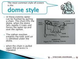 how do w cs work plumbing part 4