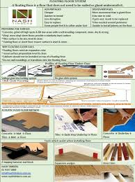 timber floor systems
