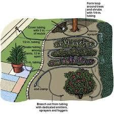balkon bewã sserungssystem 25 best ideas about bewässerung garten on