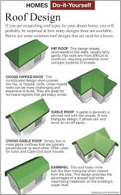 how to select the roof style for a new home siouxland homes