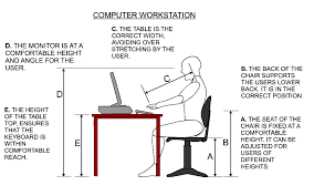 Desk Height Calculator by Ergonomic Factors